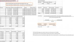 aseo informe propuesta dfinanzas 2016-2018